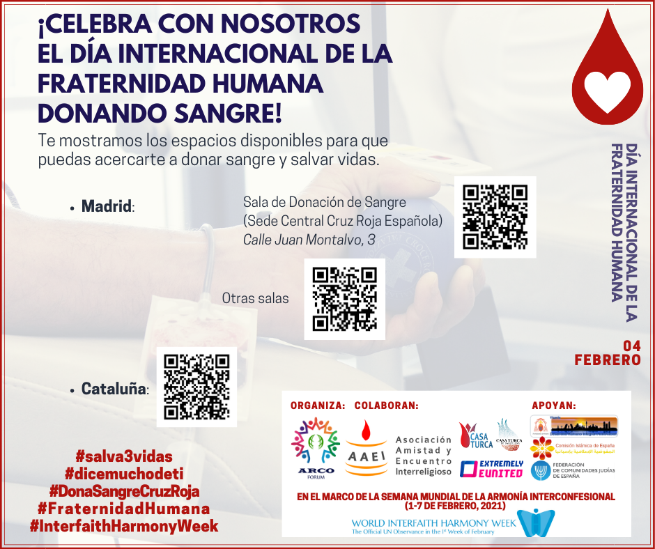 Report_WIHW_Spain_Blood Donation Campaign
